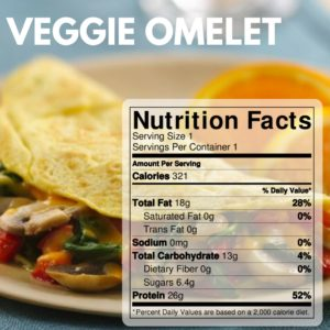Veggie Omelet Website
